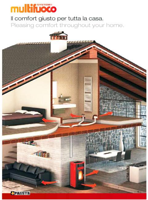ピアツェッタ全館暖房(ダクト配管)システム